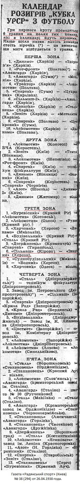 Сельмаш (Кирово) - Знание - педагогический институт (Херсон) 2:1