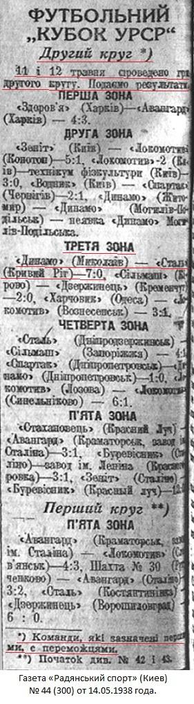 Динамо (Николаев) - Сталь - металлургический завод (Кривой Рог) 7:0