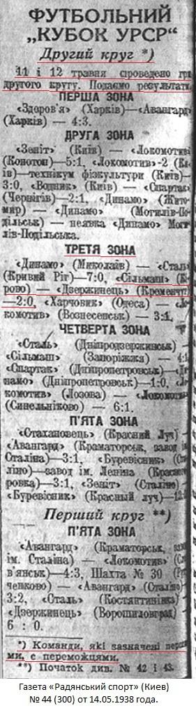 Дзержинец (Крюков) - Сельмаш (Кирово) 2:0