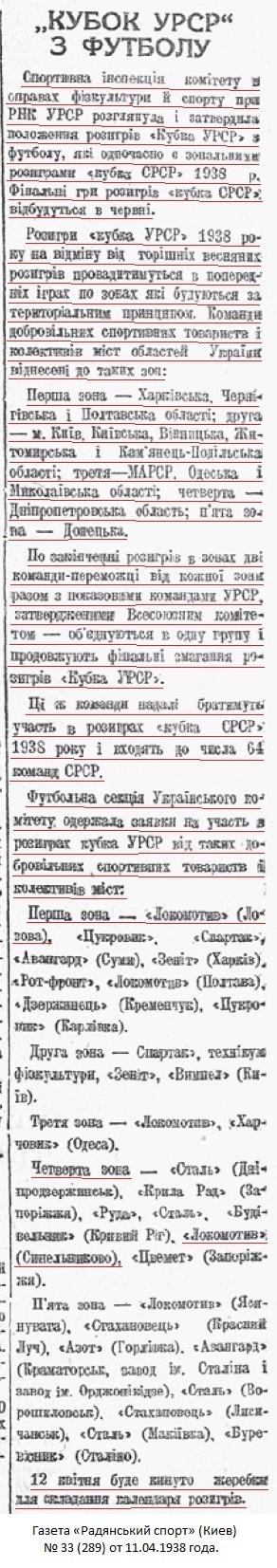 Локомотив (Лозовая) - Локомотив (Синельниково) 6:1