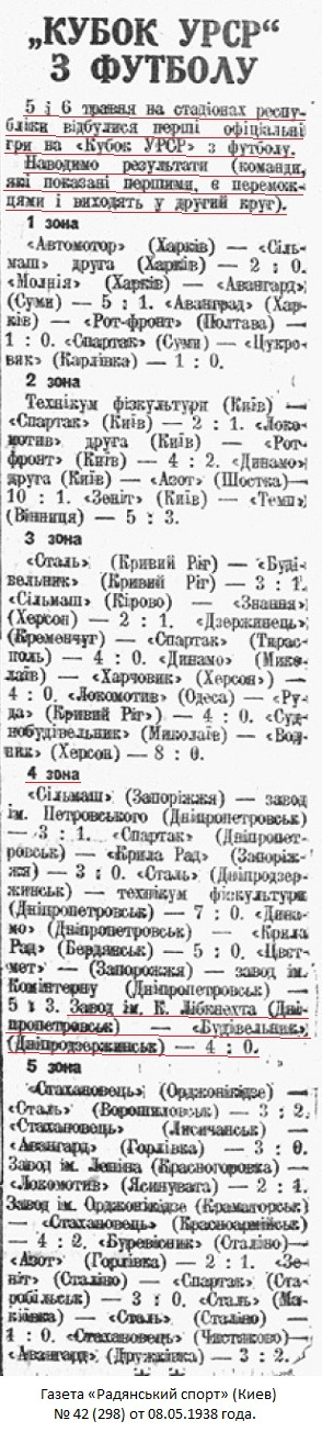 Строитель (Днепродзержинск) - Сталь - завод им. К.Либкнехта (Днепропетровск) 0:4
