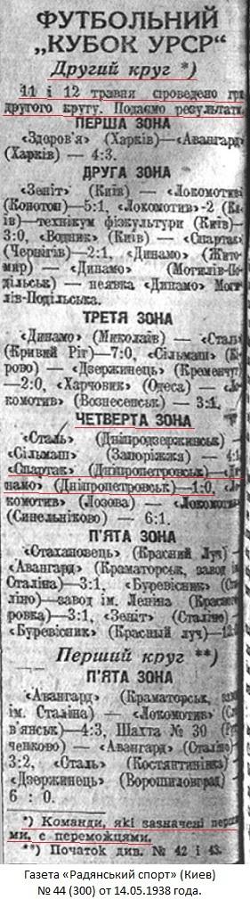 Динамо (Днепропетровск) - Спартак (Днепропетровск) 0:1 д.в.