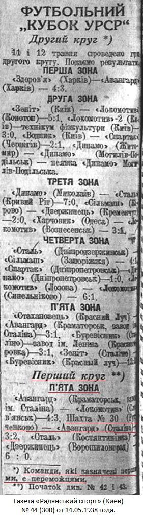Авангард - металлургический завод им. И.В. Сталина (Сталино) - Шахта № 30 (Рутченково) 2:3