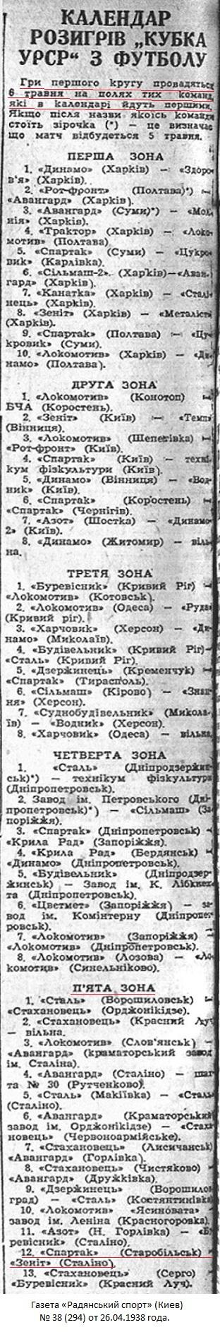 Спартак (Старобельск) - Зенит - завод им. А.А. Коваля (Сталино) 0:3