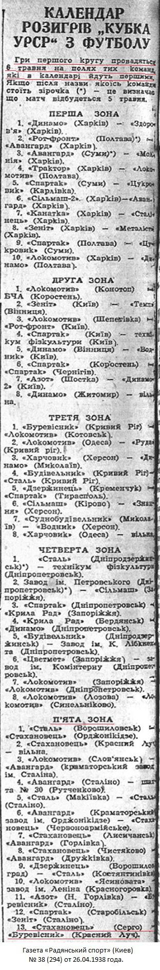 Стахановец (Серго) - Буревестник (Красный Луч) -:+ неявка
