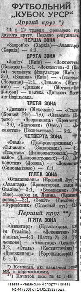 Буревестник (Сталино) - Завод им. В.И. Ленина (Красногоровка) 3:1