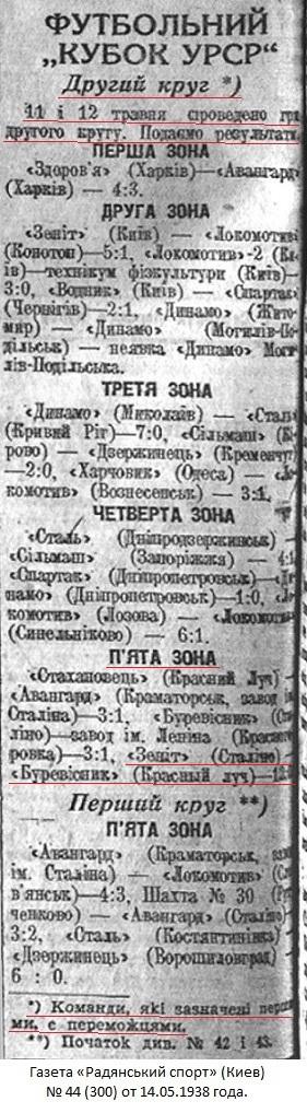 Зенит - завод им. А.А. Коваля (Сталино) - Буревестник (Красный Луч) 12:0