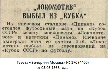 Динамо (Киев) - Локомотив (Москва) 2:0