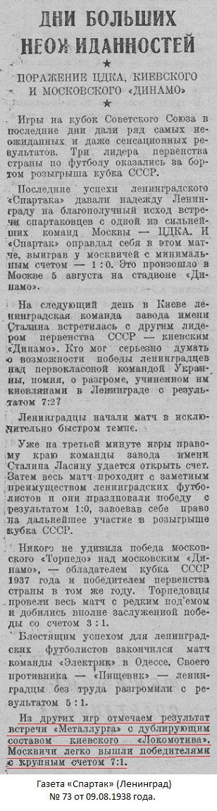 Локомотив-2 (Киев) - Металлург (Москва) 1:7