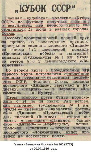 Динамо-2 (Москва) - Вымпел (Киев) 3:0