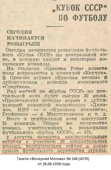 Темп (Баку) - Трактор (Сталинград) +:- неявка
