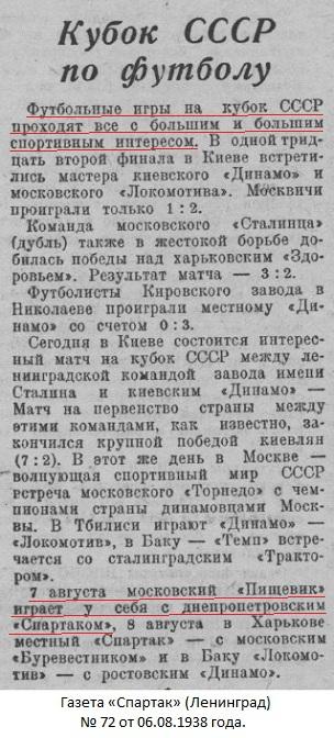 Спартак (Днепропетровск) - Пищевик (Москва) 0:1