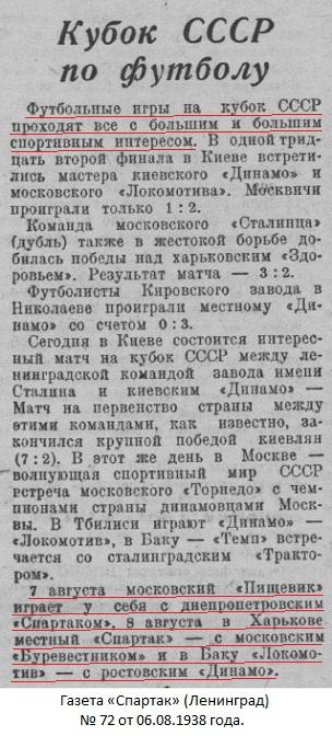 Локомотив (Баку) - Динамо (Ростов-на-Дону) 3:5