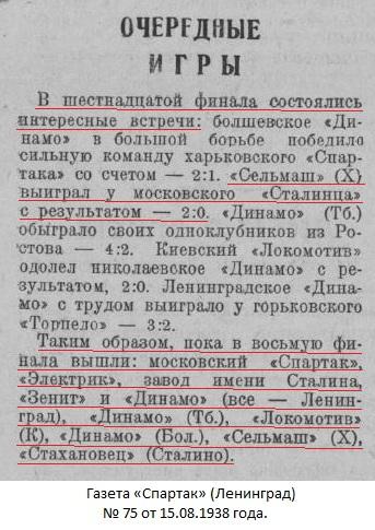 Сталинец (Москва) - Сельмаш (Харьков) 0:2