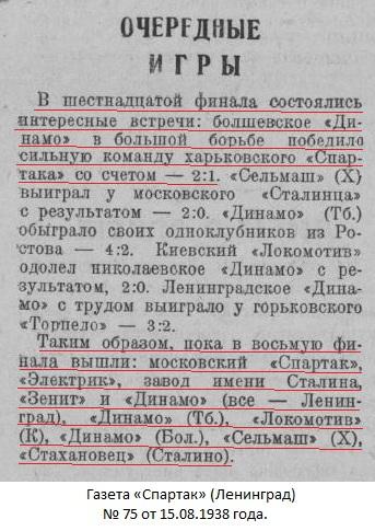 Динамо (Болшево) - Спартак (Харьков) 2:1