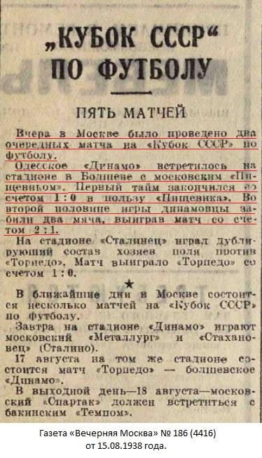 Пищевик (Москва) - Динамо (Одесса) 1:2
