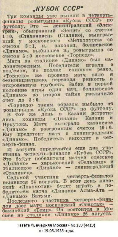 Спартак (Москва) - Темп (Баку) 1:0 д.в.