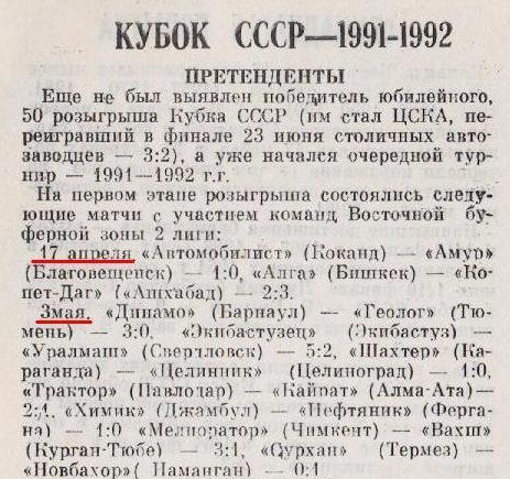 Сурхан (Термез) - Новбахор (Наманган) 0:1