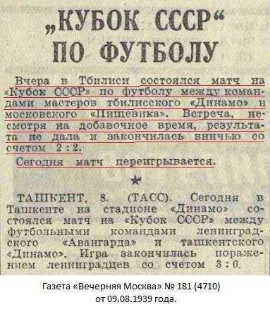 Динамо (Тбилиси) - Пищевик (Москва) -:- 2:2 аннул.