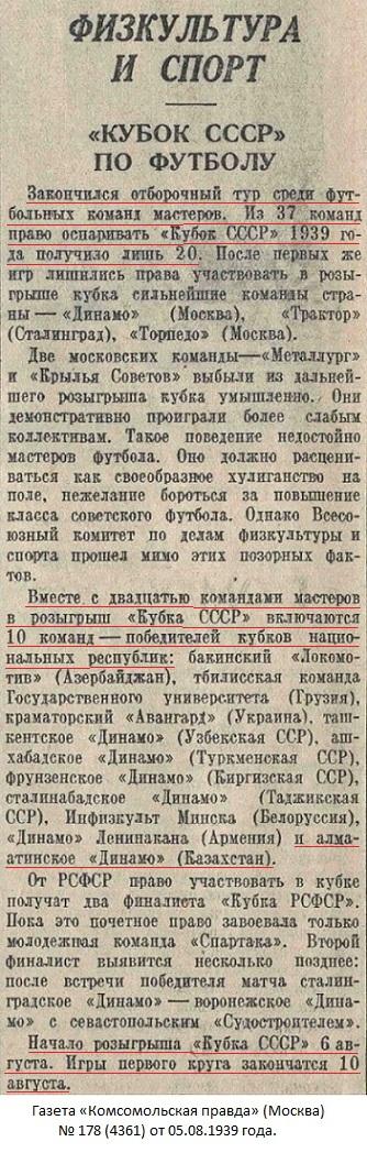 Динамо (Алма-Ата) - Динамо (Киев) 2:1