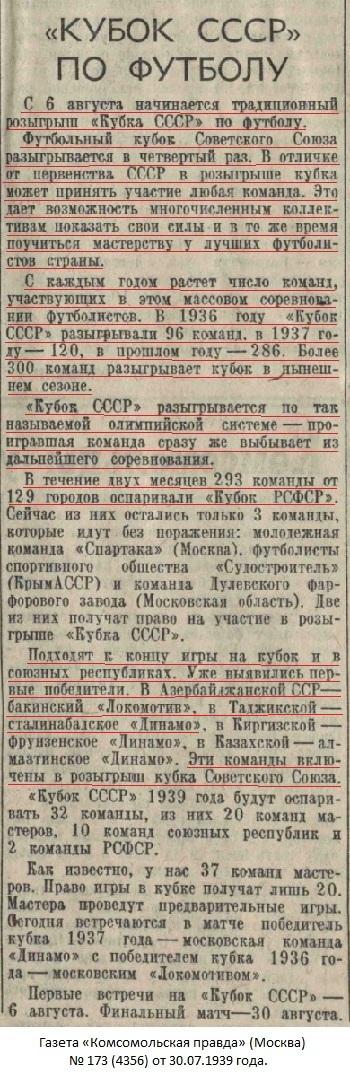 Динамо (Сталинабад) - Электрик (Ленинград) +:- неявка