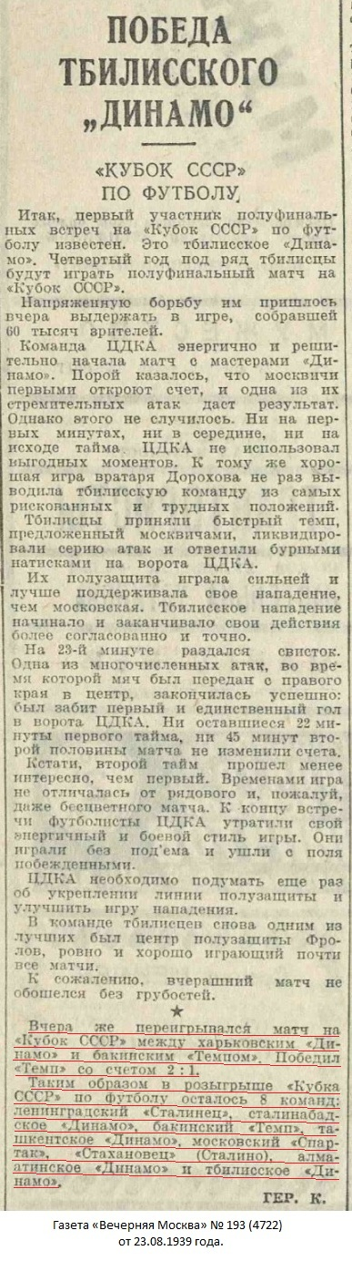 Динамо (Харьков) - Темп (Баку) 1:2