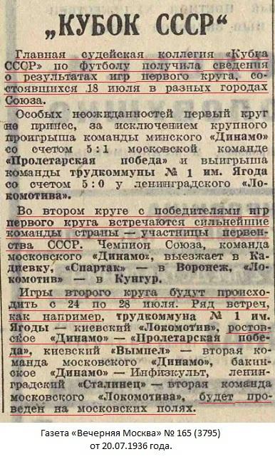 Динамо (Ростов-на-Дону) - Пролетарская Победа - обувная фабрика (Москва) 6:2