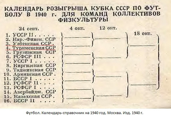 Динамо (Ташкент) - Динамо (Ашхабад) 4:2 д.в.
