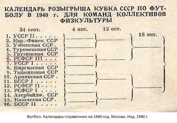 Динамо (Батуми) - Зенит (Таганрог) 0:2