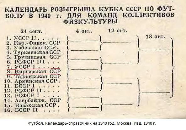 Динамо (Днепропетровск) - Спартак (Фрунзе) 2:1