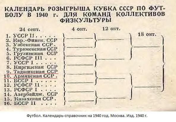 Динамо (Сталинабад) - Динамо (Ленинакан) +:- неявка