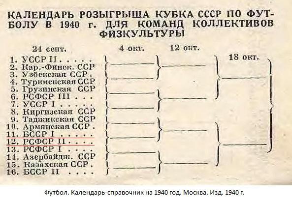 Динамо-2 (Минск) - Торпедо-2 - автозавод им И.В. Сталина (Москва) 2:0