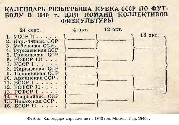 Основа (Иваново) - Динамо (Баку) 2:2