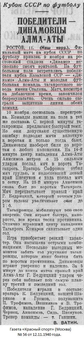 Зенит (Таганрог) - Динамо (Алма-Ата) 0:0 д.в.