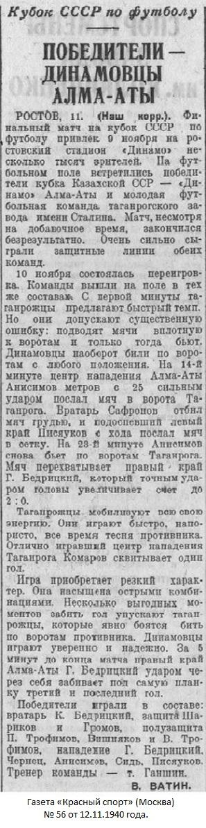 Зенит (Таганрог) - Динамо (Алма-Ата) 1:3