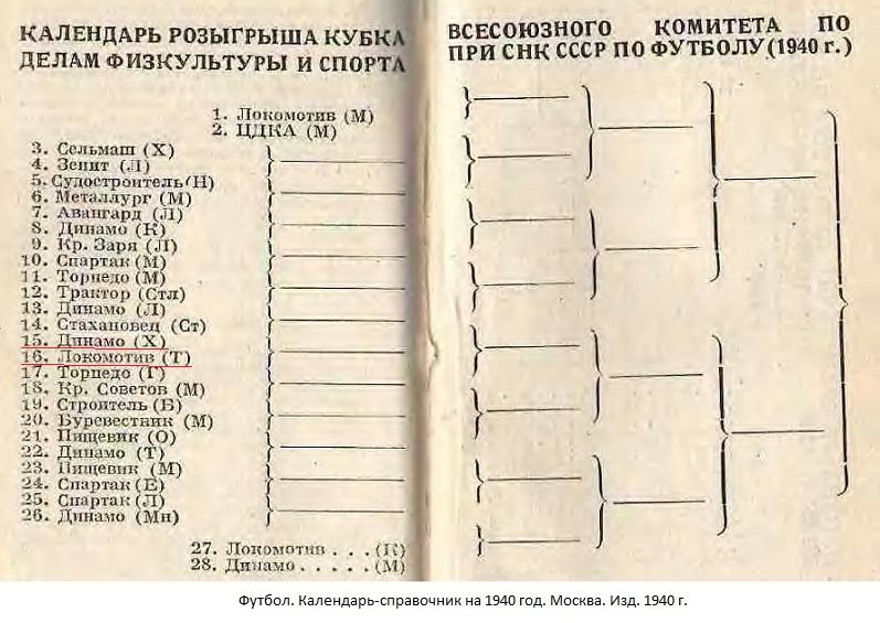 Динамо (Харьков) - Локомотив (Тбилиси) -:- не сост.
