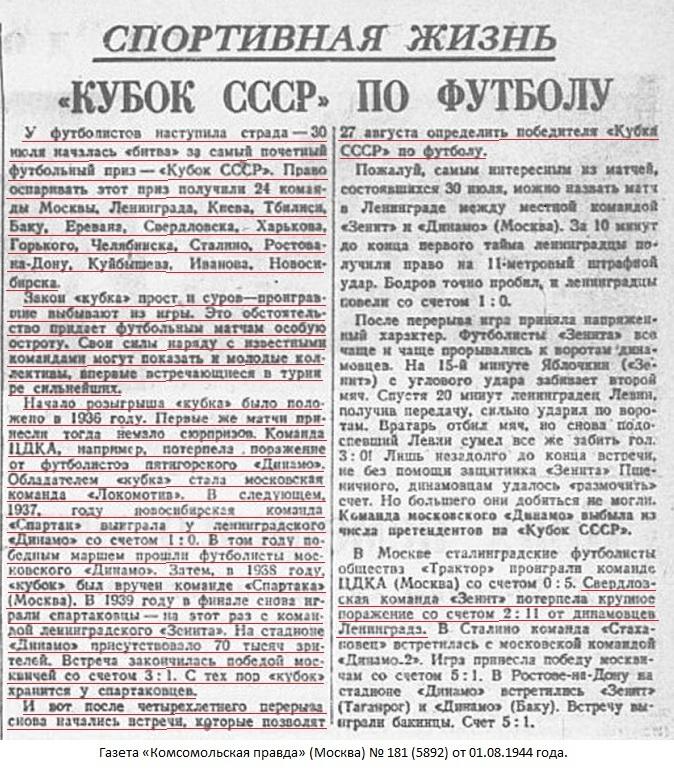 Зенит (Свердловск) - Динамо (Ленинград) 2:11