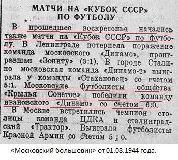Динамо (Иваново) - Крылья Советов (Москва) 0:6