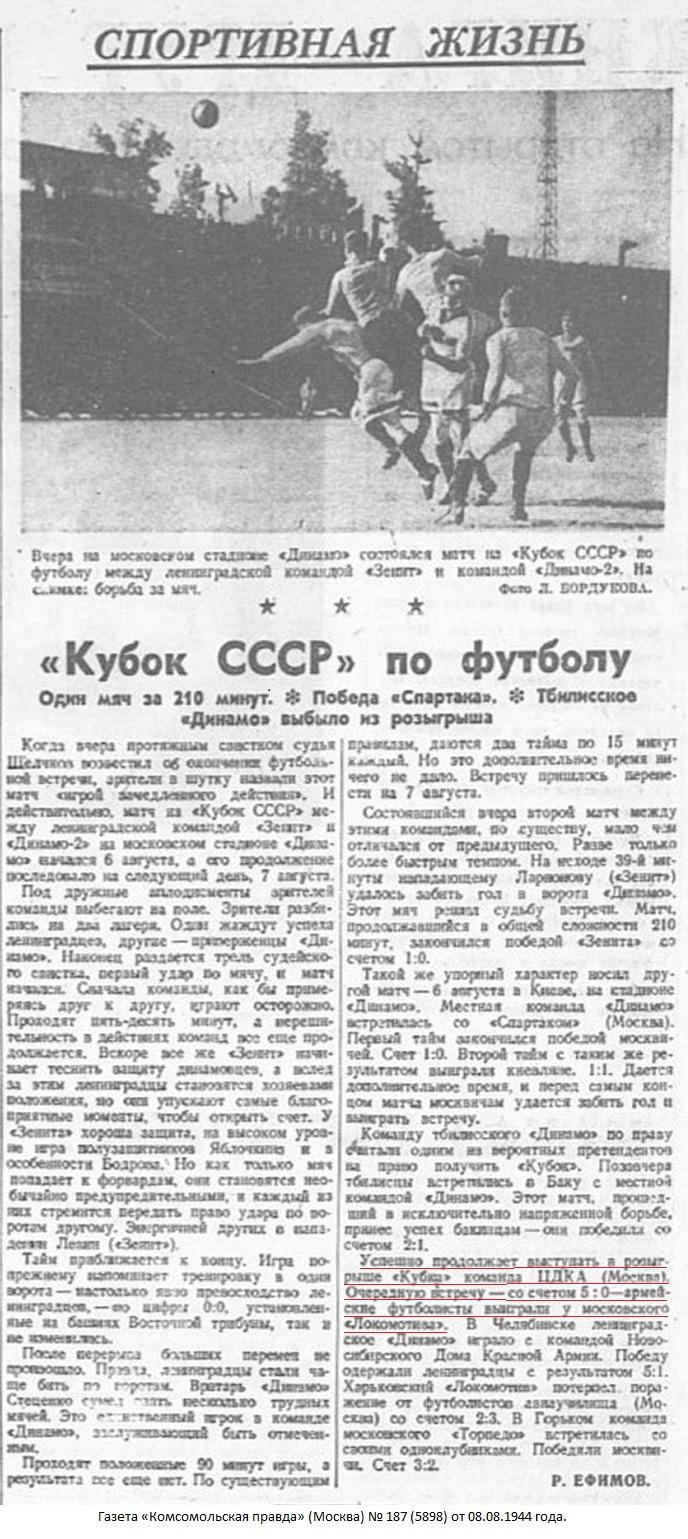 ЦДКА (Москва) - Локомотив (Москва) 5:0