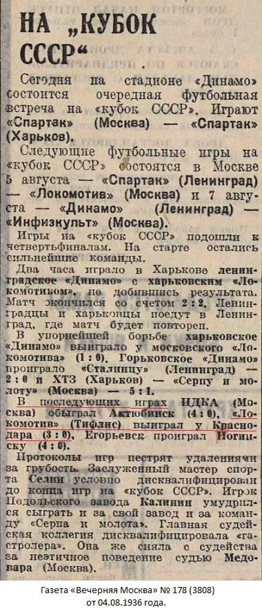 Динамо (Краснодар) - Локомотив (Тифлис) 0:3