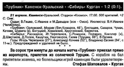 Трубник (Каменск-Уральский) - Сибирь (Курган) 1:2