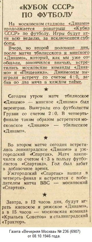 Пищевик (Москва) - Динамо (Москва) 0:4