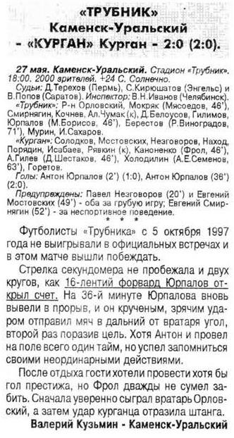 Трубник (Каменск-Уральский) - Сибирь (Курган) 2:0