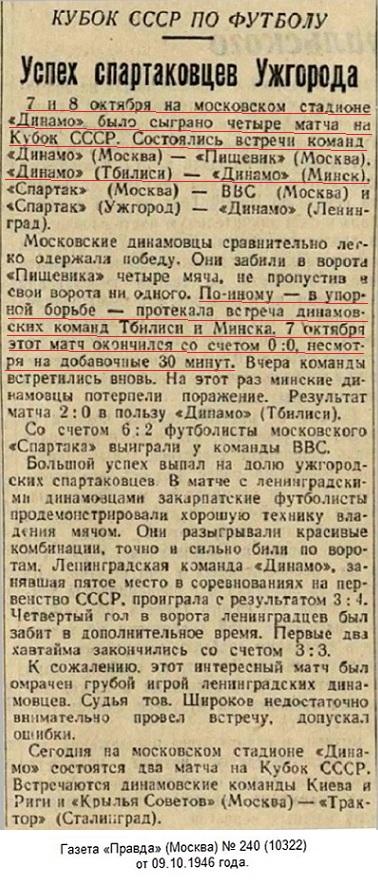 Динамо (Тбилиси) - Динамо (Минск) 0:0 д.в.