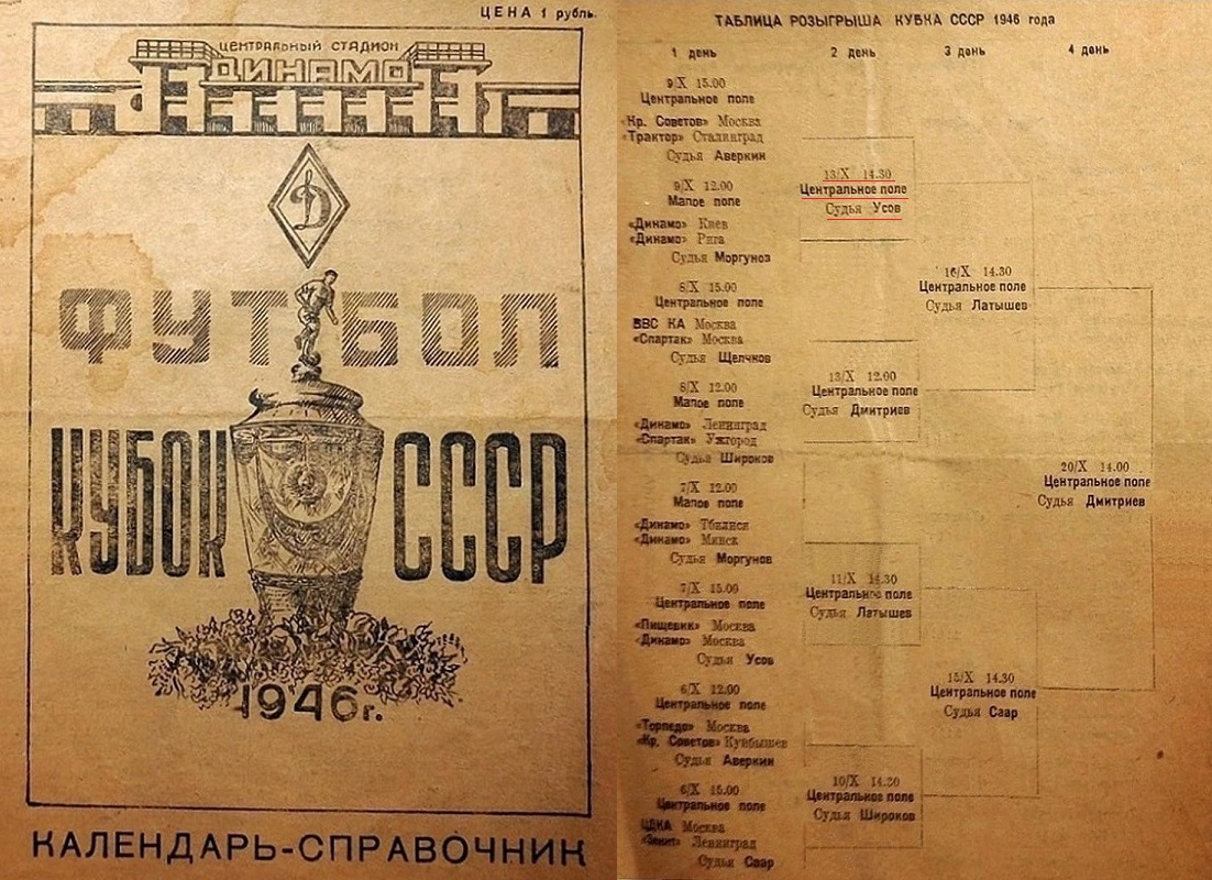 Крылья Советов (Москва) - Динамо (Киев) 1:2 д.в.. Нажмите, чтобы посмотреть истинный размер рисунка
