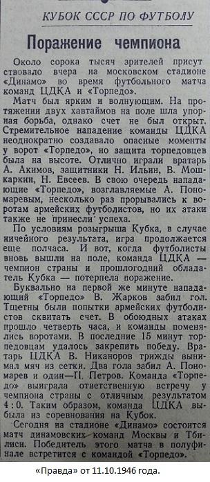Торпедо (Москва) - ЦДКА (Москва) 4:0 д.в.