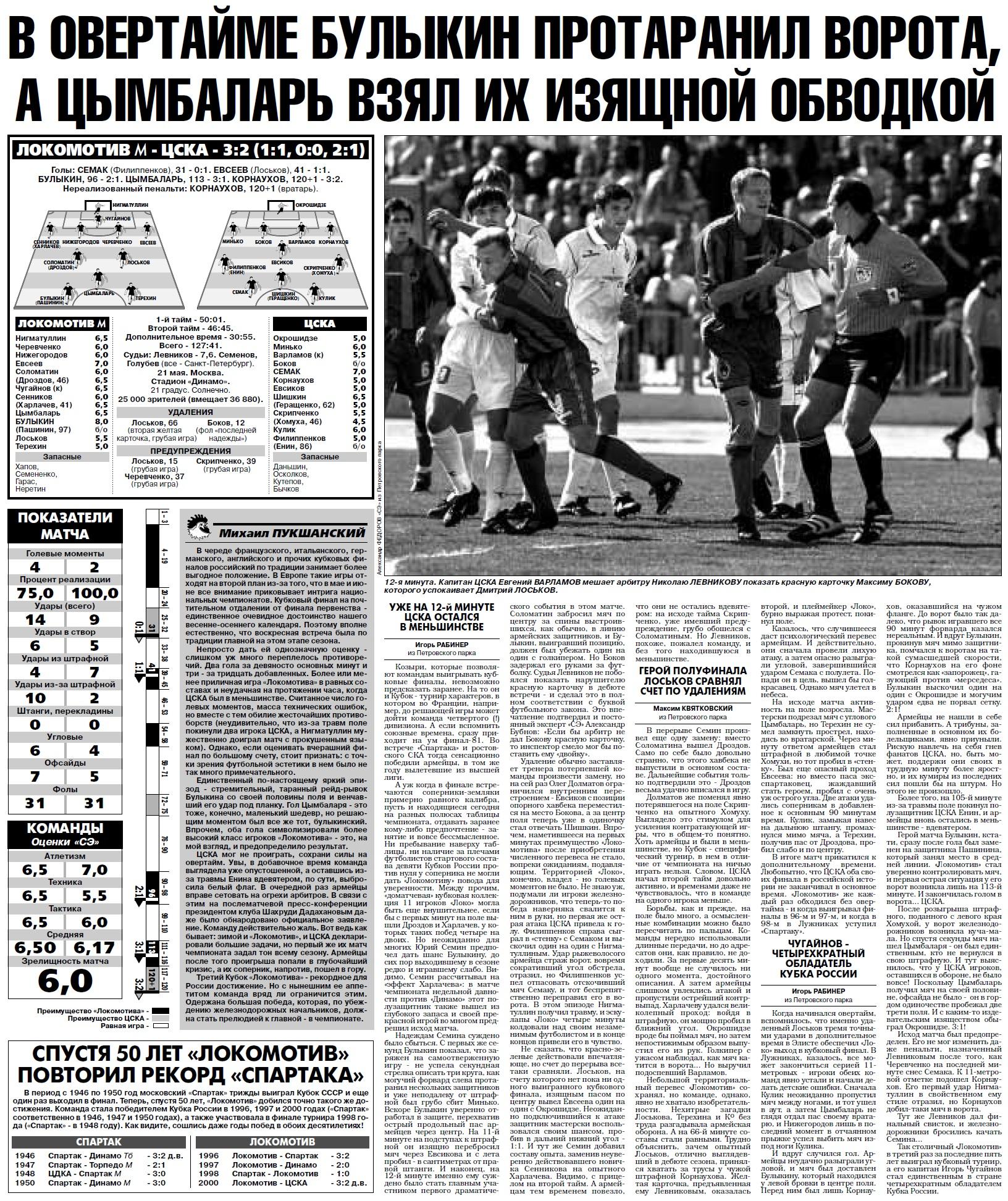 Локомотив (Москва) - ЦСКА (Москва) 3:2 д.в.. Нажмите, чтобы посмотреть истинный размер рисунка