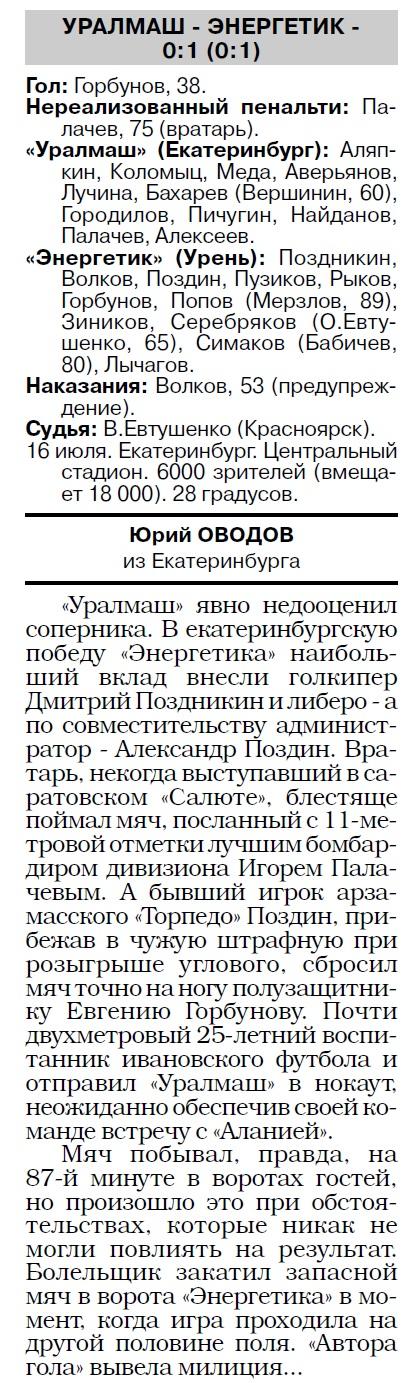 Уралмаш (Екатеринбург) - Энергетик (Урень) 0:1