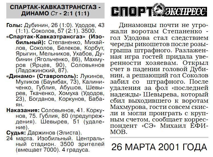 Спартак-Кавказтрансгаз (Изобильный) - Динамо (Ставрополь) 2:1