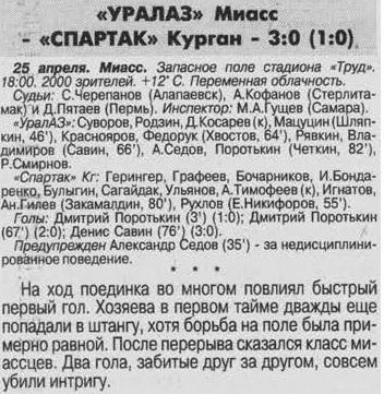 УралАЗ (Миасс) - Спартак (Курган) 3:0